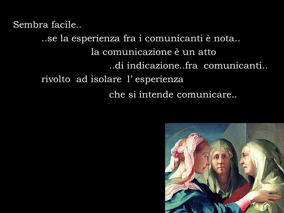 Sembra facile.. ..se la esperienza fra i comunicanti è nota.. la comunicazione è un atto. ..di indicazione..fra comunicanti..