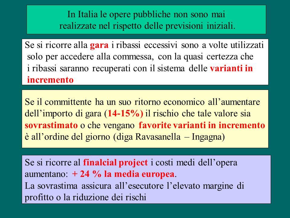 In Italia le opere pubbliche non sono mai