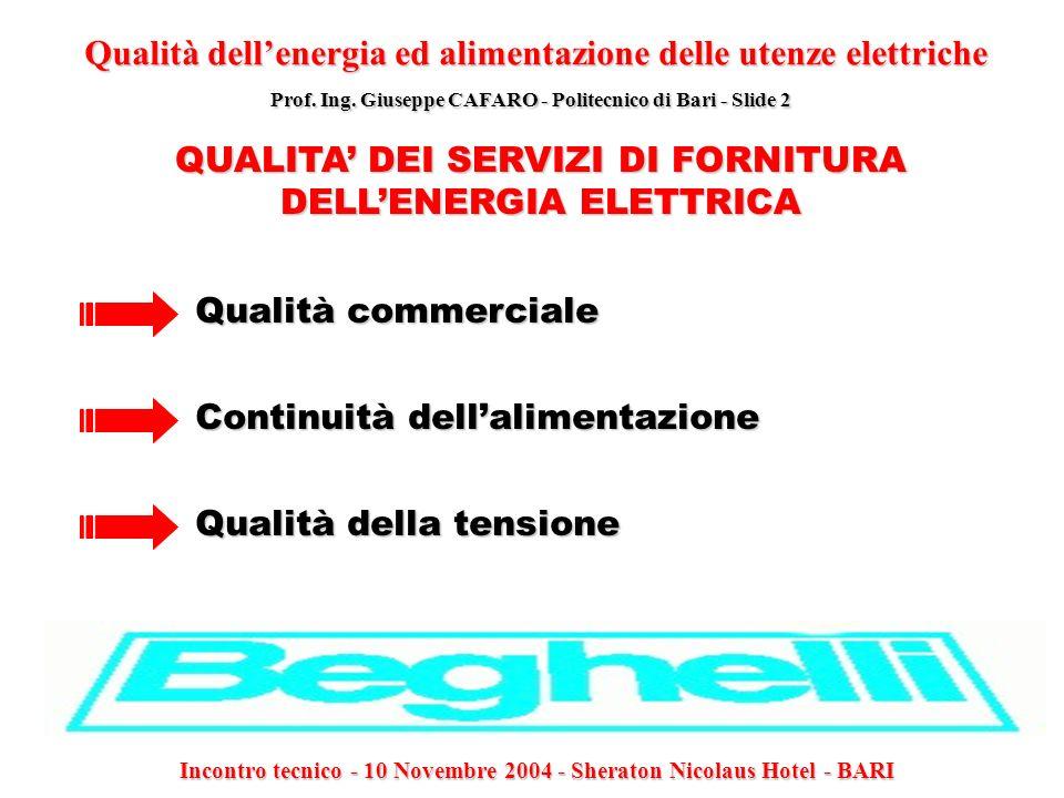QUALITA' DEI SERVIZI DI FORNITURA DELL'ENERGIA ELETTRICA