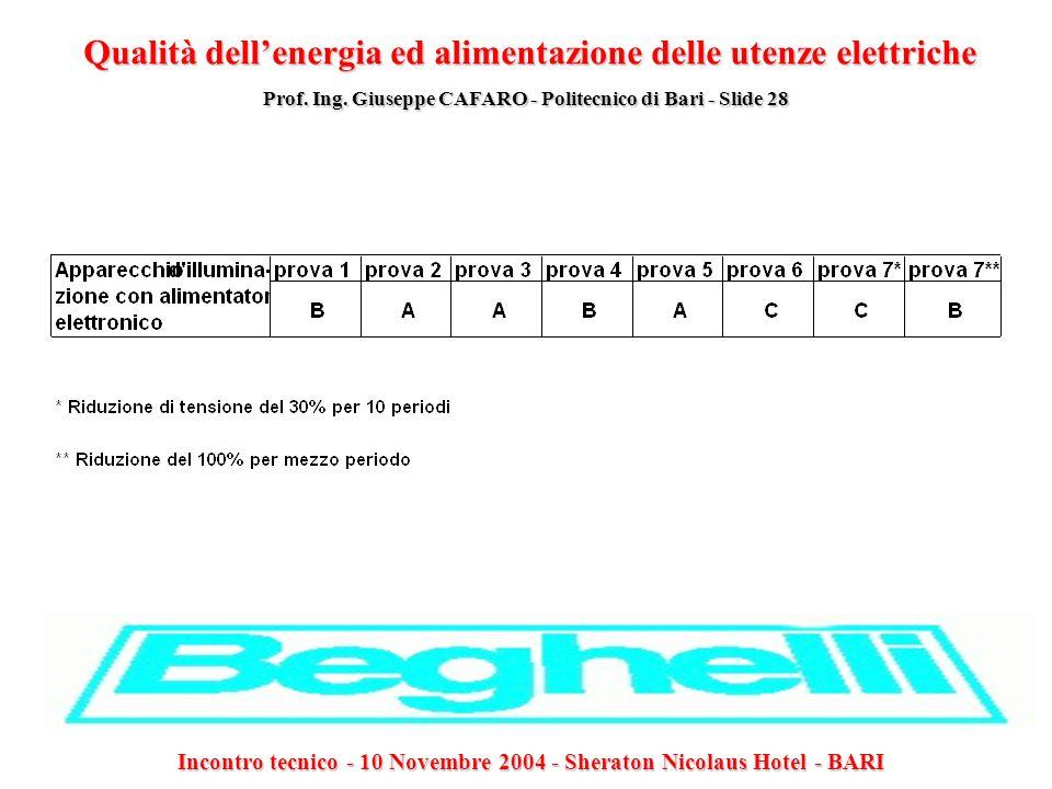 Incontro tecnico - 10 Novembre 2004 - Sheraton Nicolaus Hotel - BARI