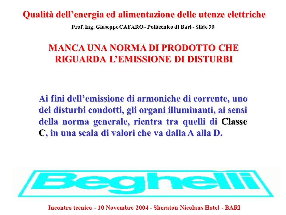 MANCA UNA NORMA DI PRODOTTO CHE RIGUARDA L'EMISSIONE DI DISTURBI