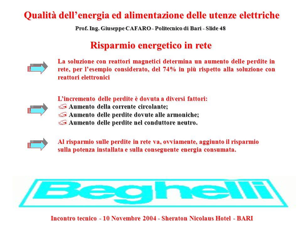 Risparmio energetico in rete