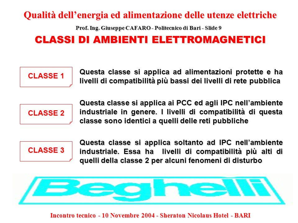 CLASSI DI AMBIENTI ELETTROMAGNETICI