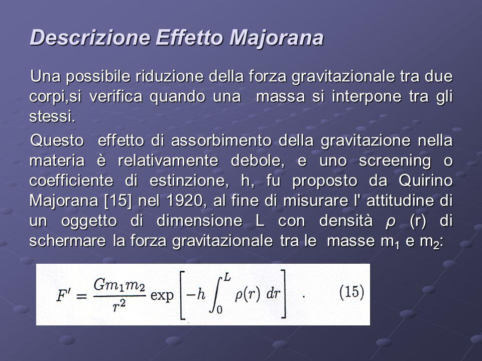 Descrizione Effetto Majorana
