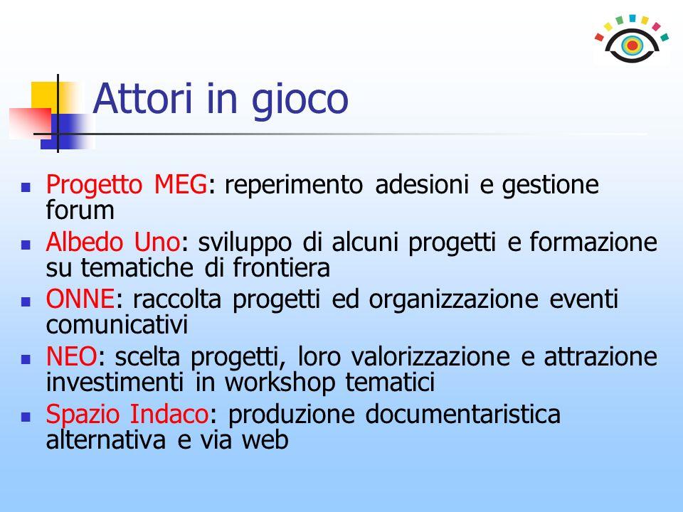 Attori in gioco Progetto MEG: reperimento adesioni e gestione forum