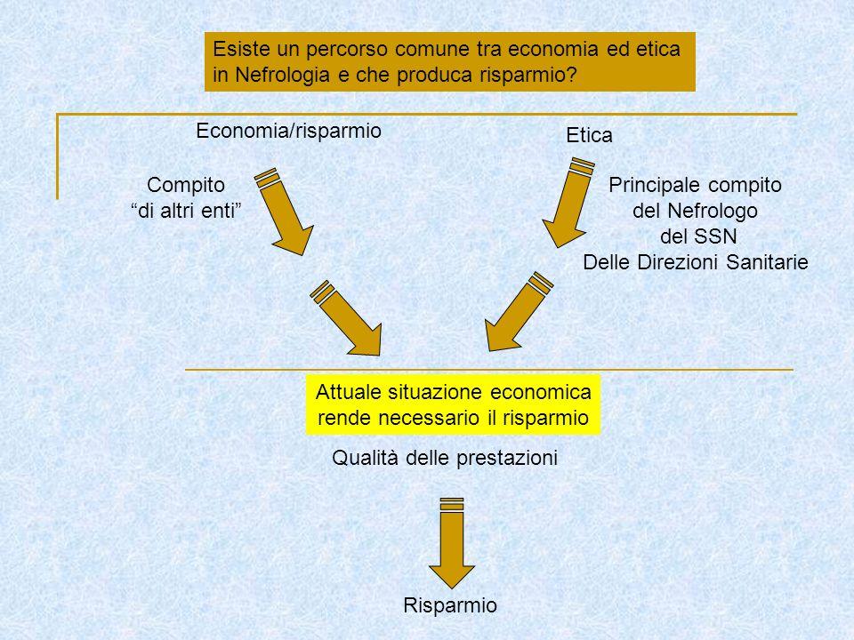 Esiste un percorso comune tra economia ed etica