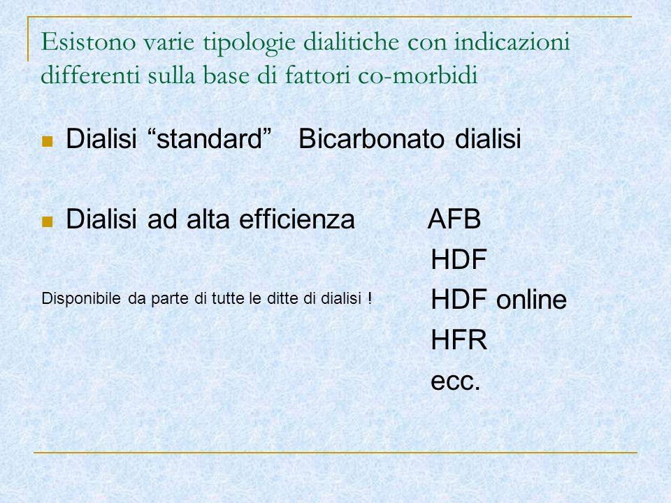Dialisi standard Bicarbonato dialisi Dialisi ad alta efficienza AFB