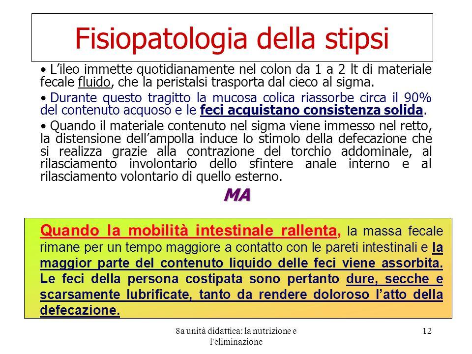Fisiopatologia della stipsi