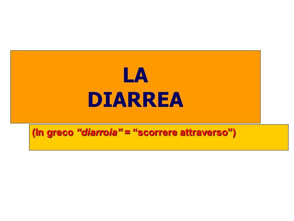 (In greco diarroia = scorrere attraverso )