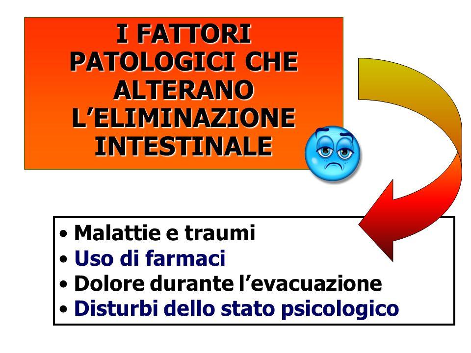 I FATTORI PATOLOGICI CHE ALTERANO L'ELIMINAZIONE INTESTINALE