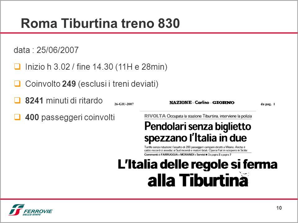 Roma Tiburtina treno 830 data : 25/06/2007
