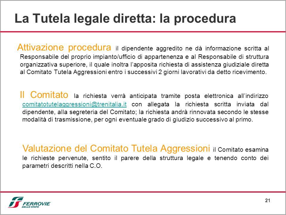 La Tutela legale diretta: la procedura