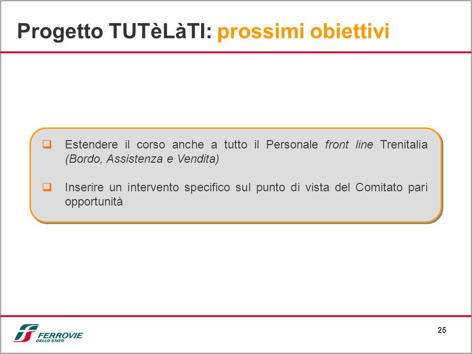 Progetto TUTèLàTI: prossimi obiettivi