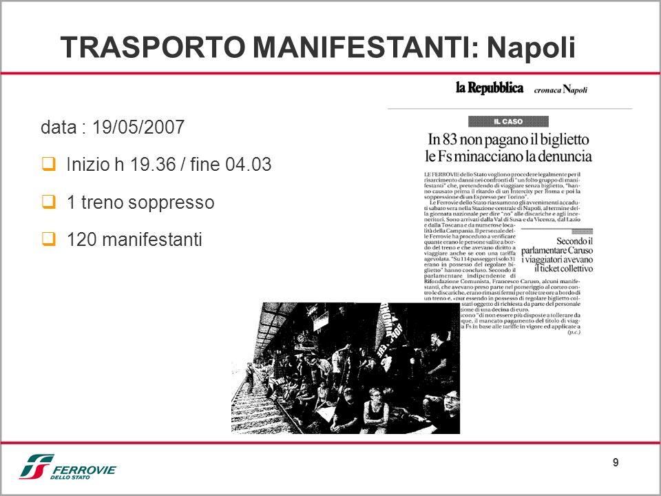 TRASPORTO MANIFESTANTI: Napoli