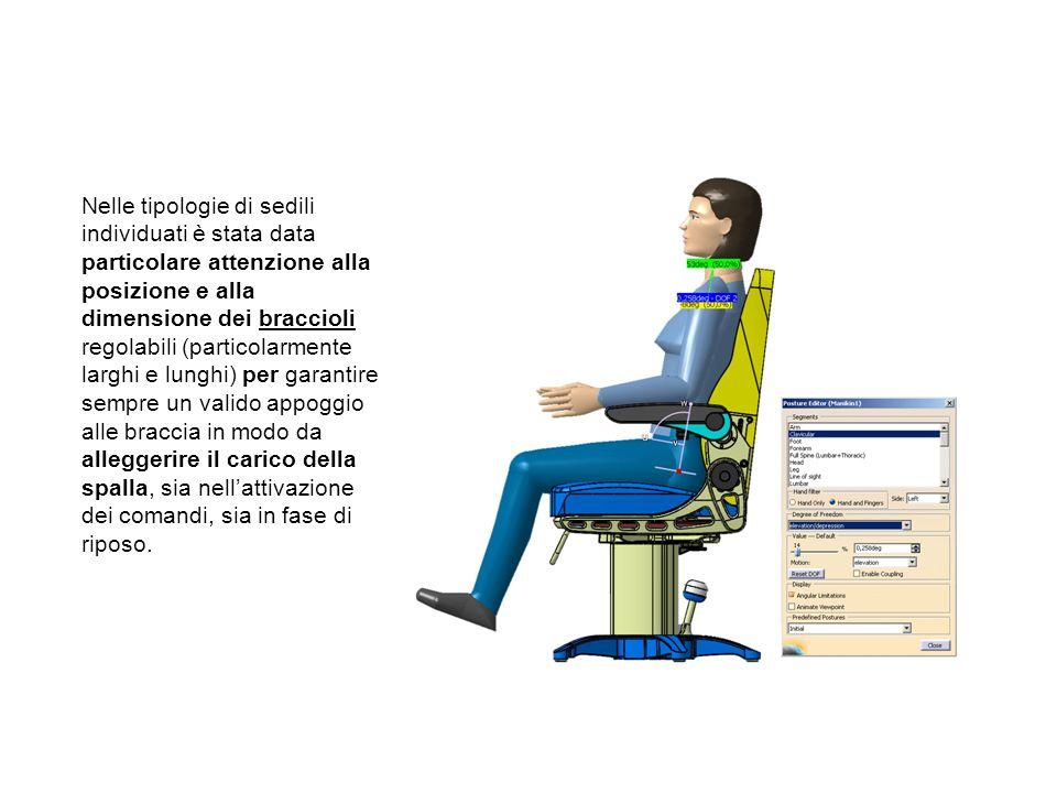 Nelle tipologie di sedili individuati è stata data particolare attenzione alla posizione e alla dimensione dei braccioli regolabili (particolarmente larghi e lunghi) per garantire sempre un valido appoggio alle braccia in modo da alleggerire il carico della spalla, sia nell'attivazione dei comandi, sia in fase di riposo.