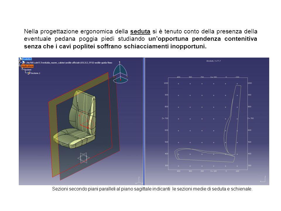 Nella progettazione ergonomica della seduta si è tenuto conto della presenza della eventuale pedana poggia piedi studiando un'opportuna pendenza contenitiva senza che i cavi poplitei soffrano schiacciamenti inopportuni.