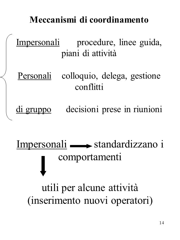 Impersonali standardizzano i comportamenti