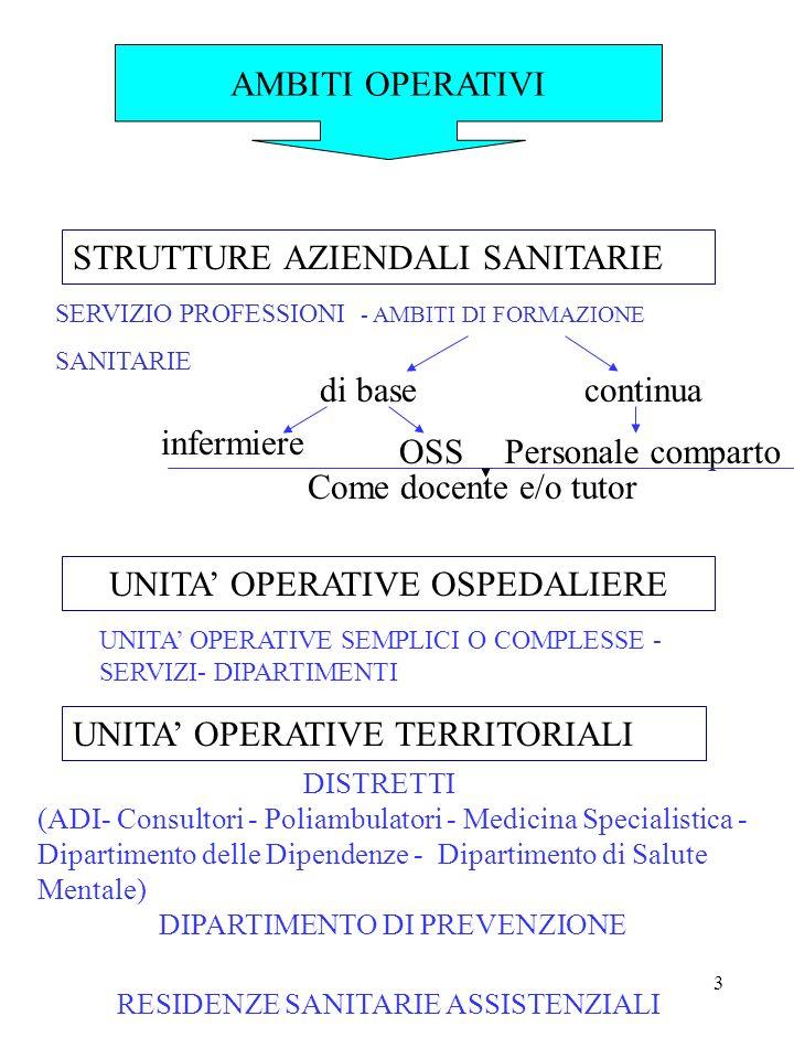 STRUTTURE AZIENDALI SANITARIE