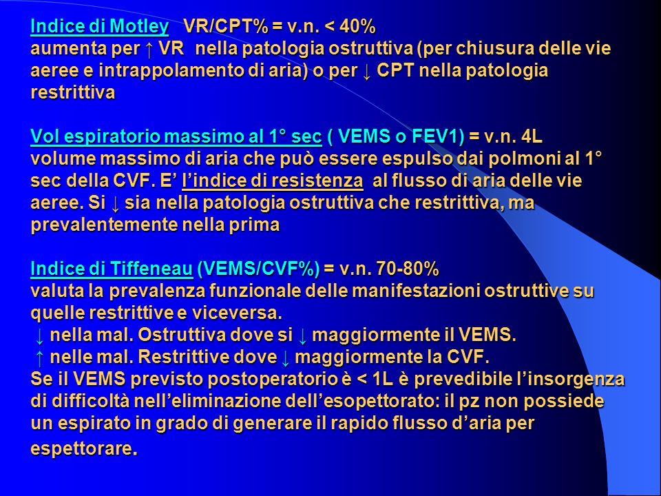 Indice di Motley VR/CPT% = v. n