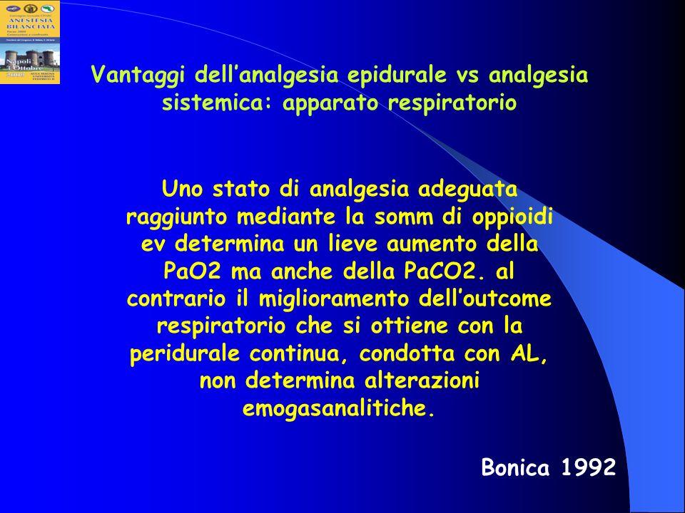 Vantaggi dell'analgesia epidurale vs analgesia sistemica: apparato respiratorio