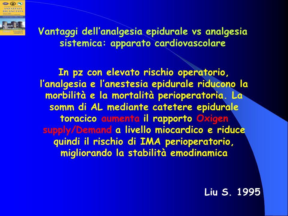 Vantaggi dell'analgesia epidurale vs analgesia sistemica: apparato cardiovascolare