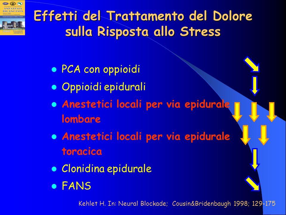 Effetti del Trattamento del Dolore sulla Risposta allo Stress