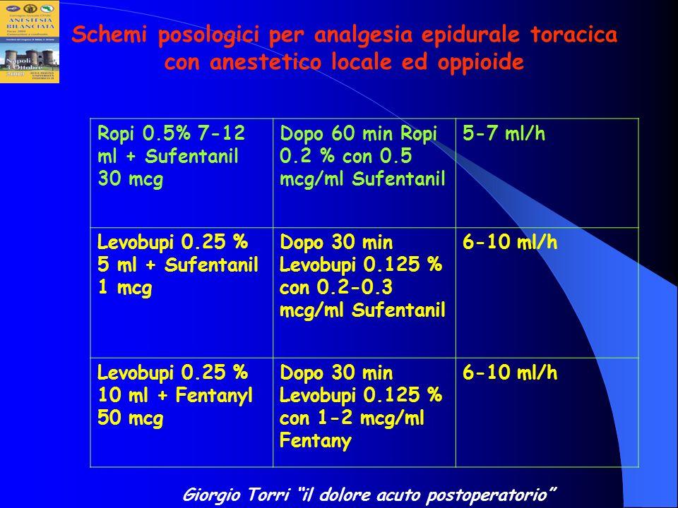 Schemi posologici per analgesia epidurale toracica con anestetico locale ed oppioide