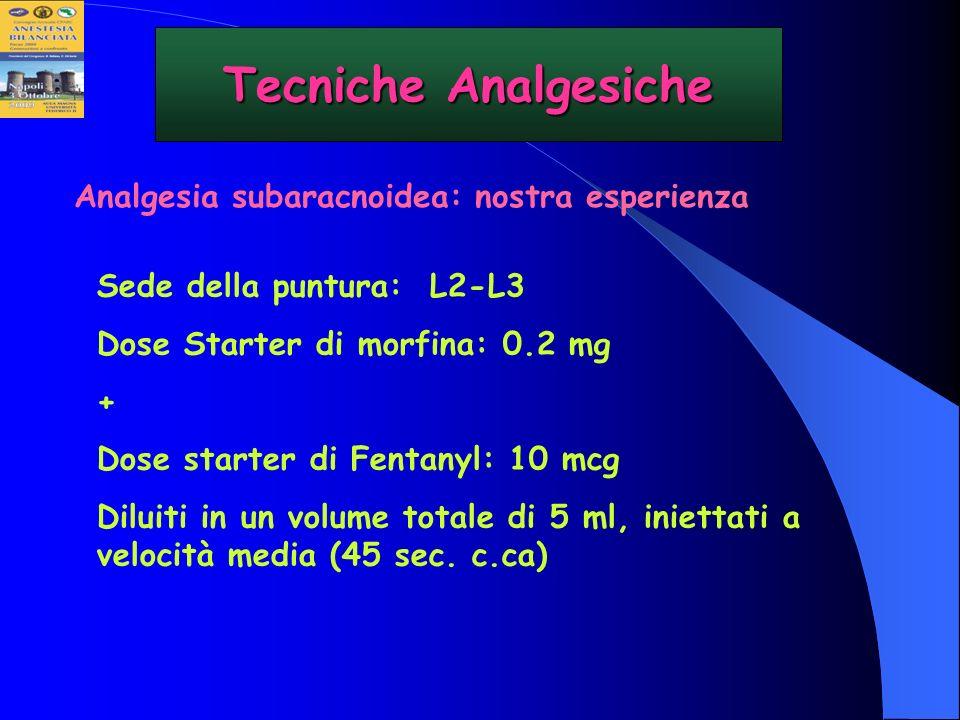 Analgesia subaracnoidea: nostra esperienza