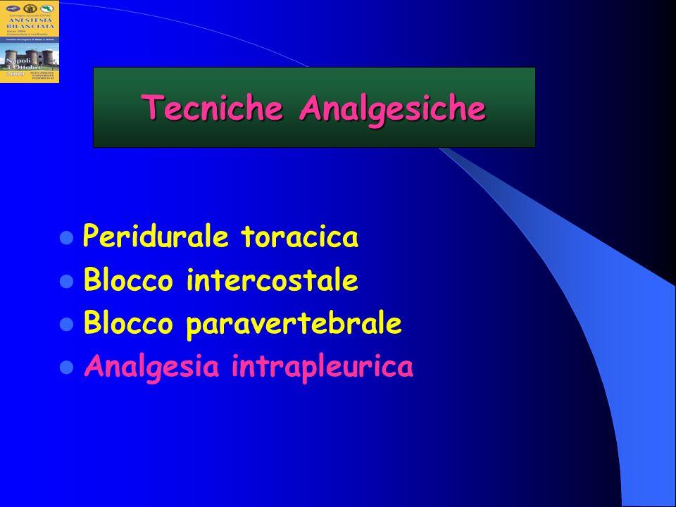 Tecniche Analgesiche Peridurale toracica Blocco intercostale