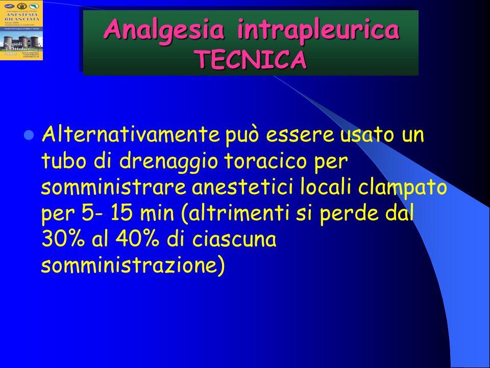 Analgesia intrapleurica TECNICA