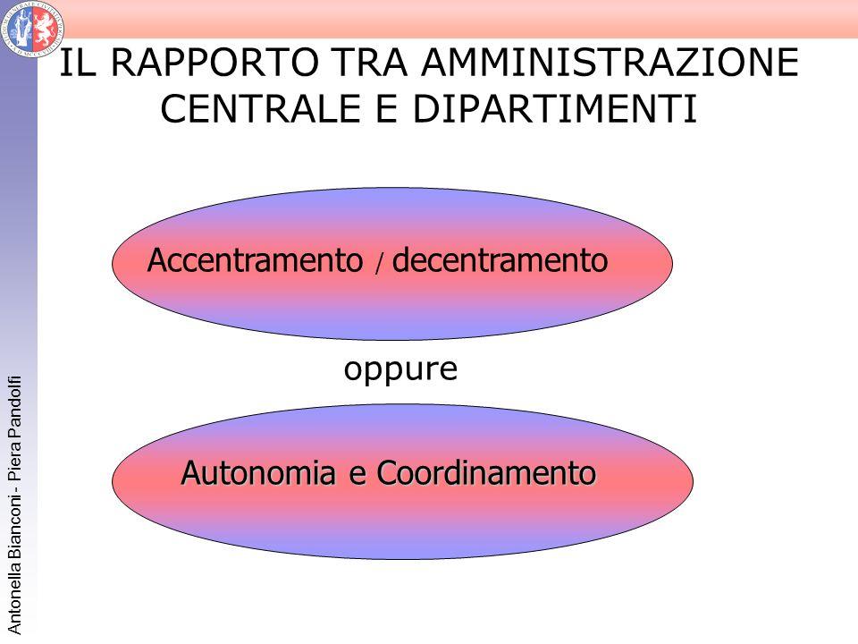 IL RAPPORTO TRA AMMINISTRAZIONE CENTRALE E DIPARTIMENTI