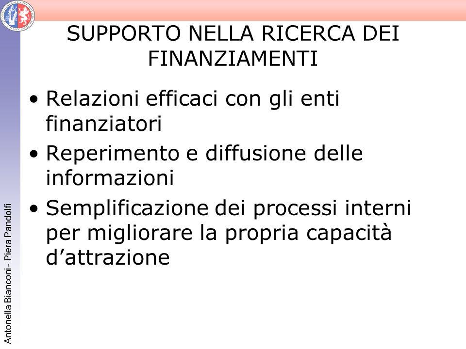 SUPPORTO NELLA RICERCA DEI FINANZIAMENTI