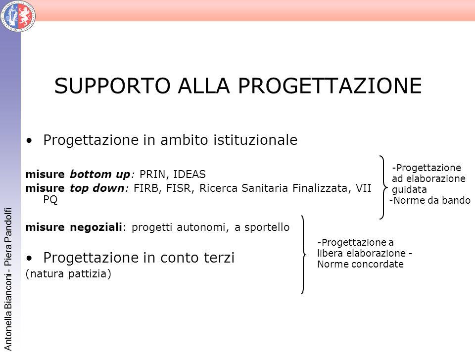 SUPPORTO ALLA PROGETTAZIONE