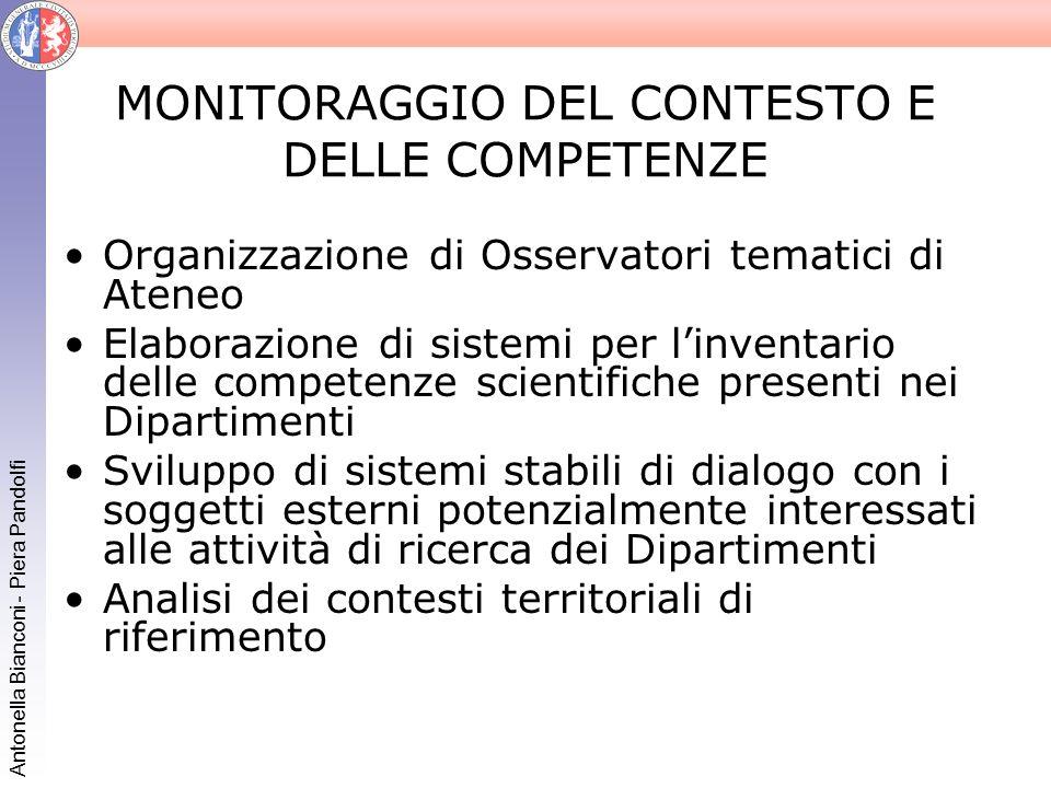 MONITORAGGIO DEL CONTESTO E DELLE COMPETENZE