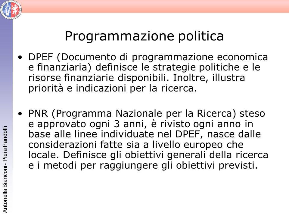 Programmazione politica