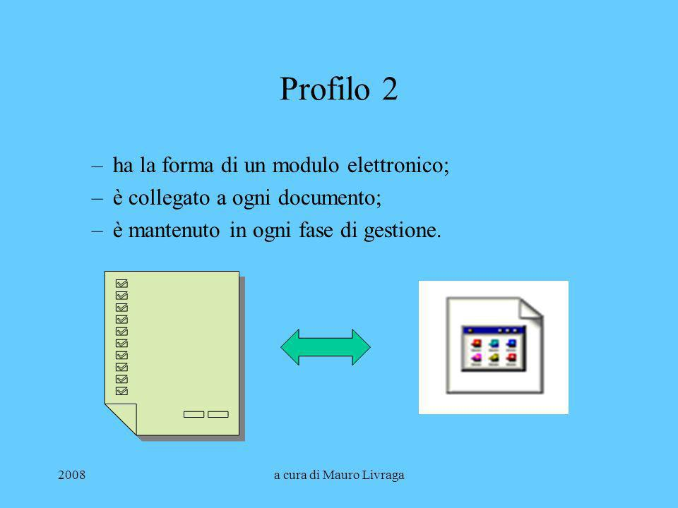 Profilo 2 ha la forma di un modulo elettronico;