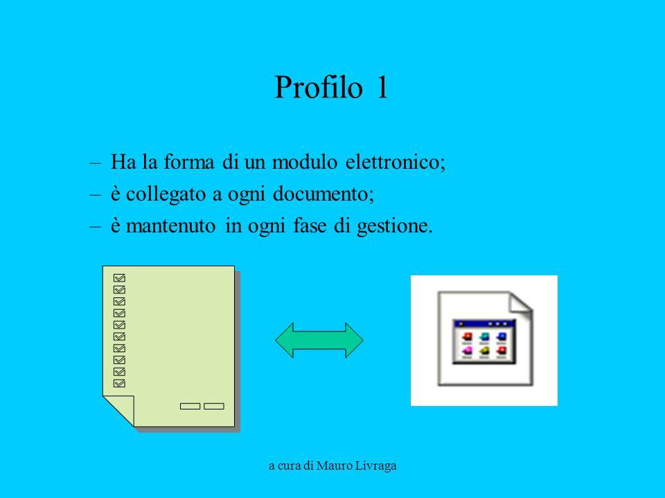 Profilo 1 Ha la forma di un modulo elettronico;