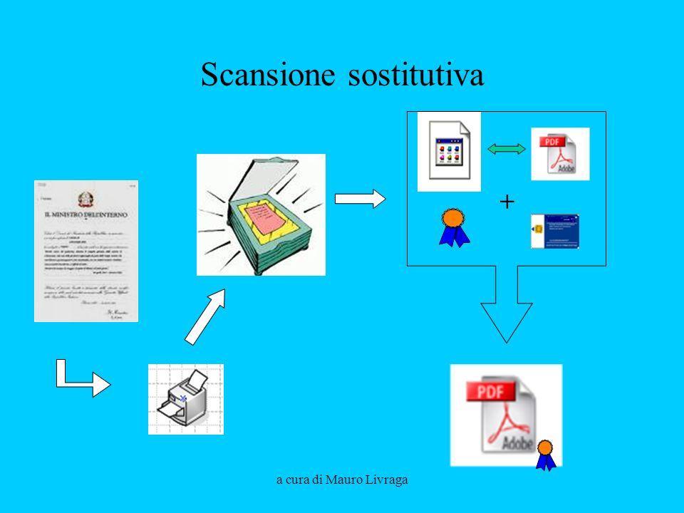 Scansione sostitutiva