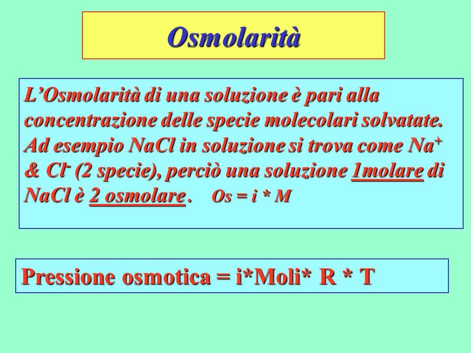 Osmolarità Pressione osmotica = i*Moli* R * T