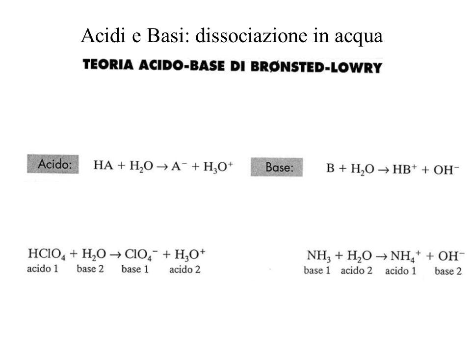 Acidi e Basi: dissociazione in acqua