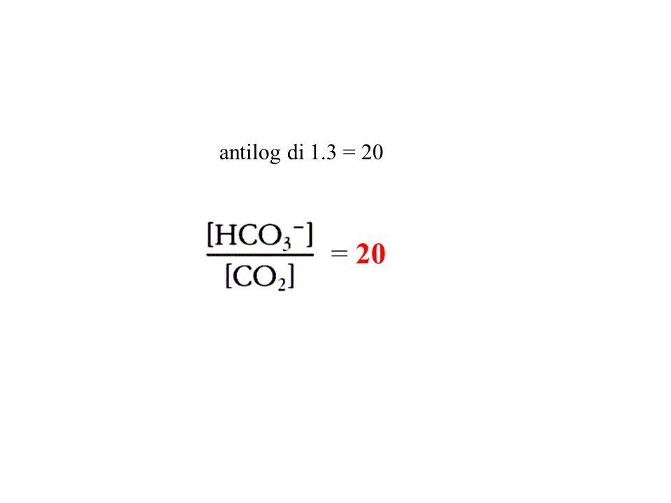 antilog di 1.3 = 20 = 20