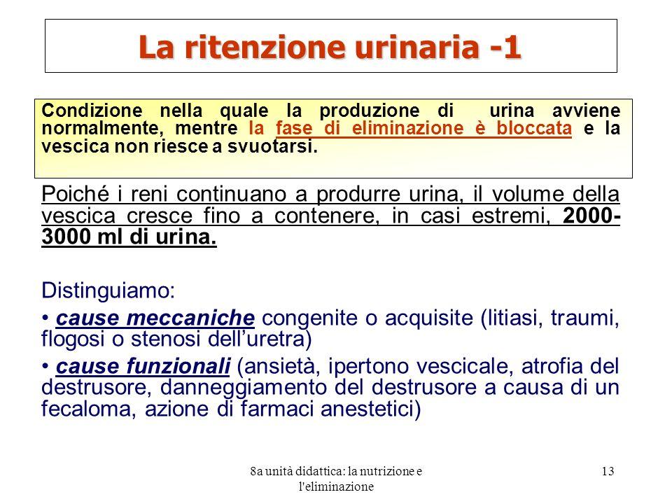 La ritenzione urinaria -1