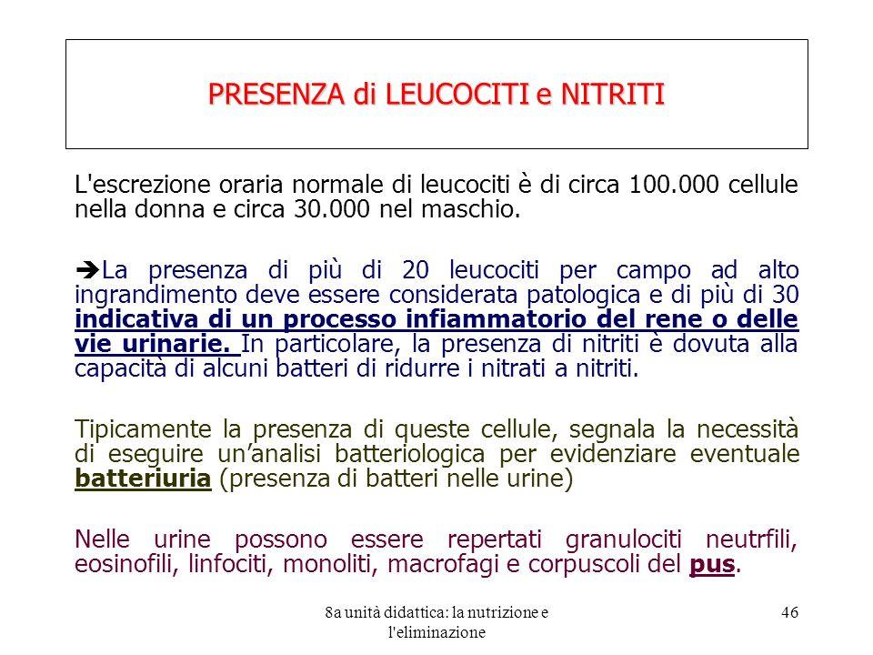 PRESENZA di LEUCOCITI e NITRITI
