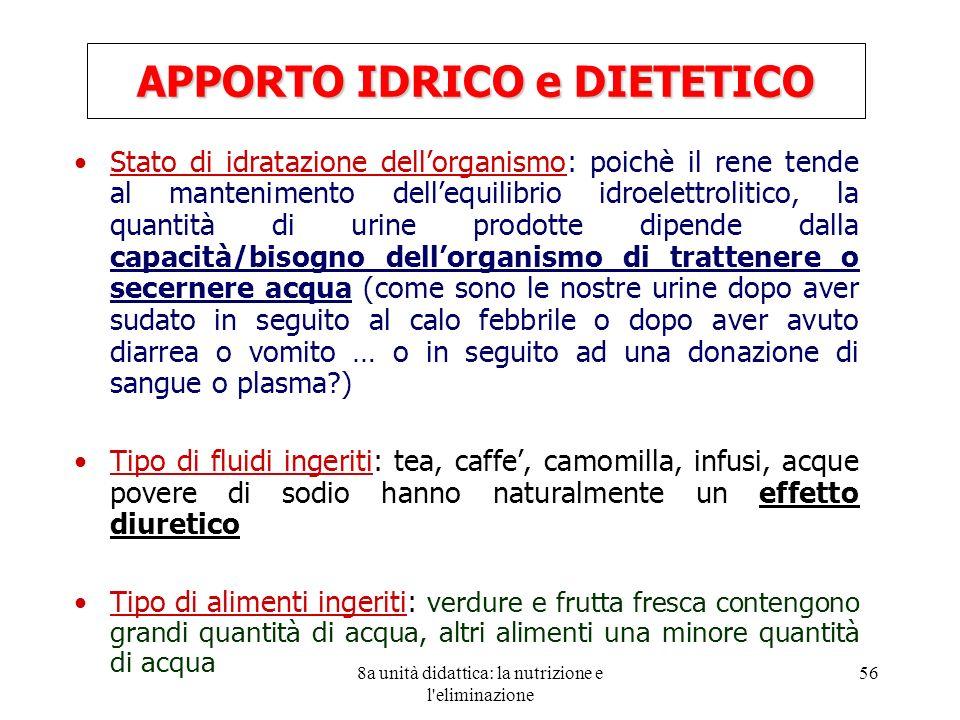 APPORTO IDRICO e DIETETICO