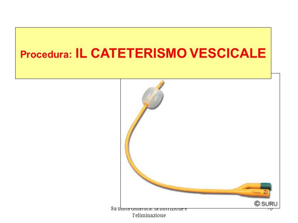 Procedura: IL CATETERISMO VESCICALE