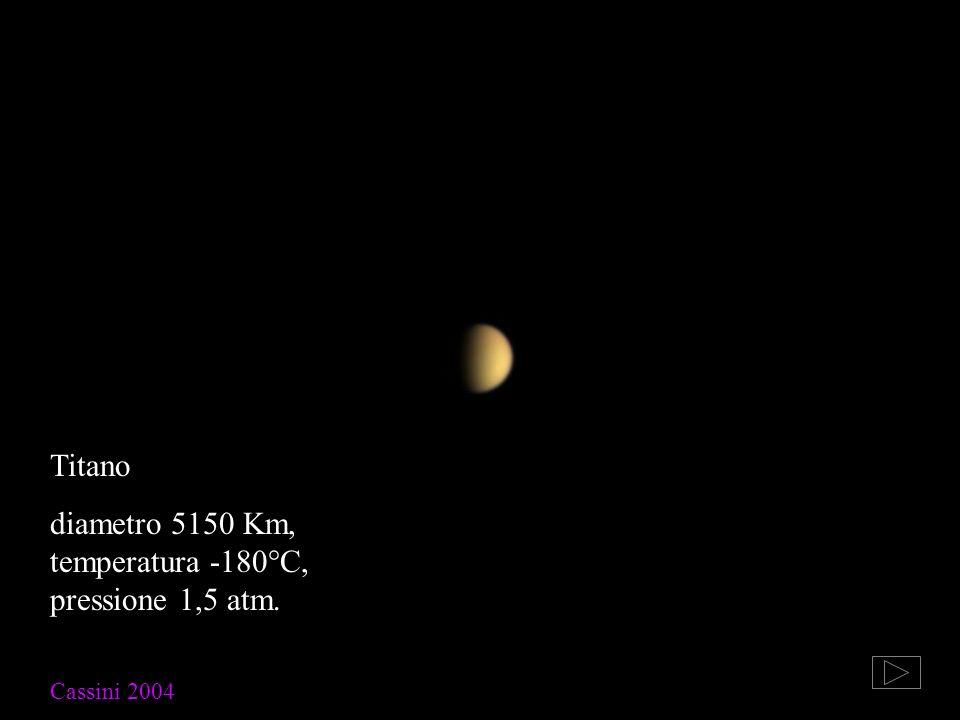 diametro 5150 Km, temperatura -180°C, pressione 1,5 atm.