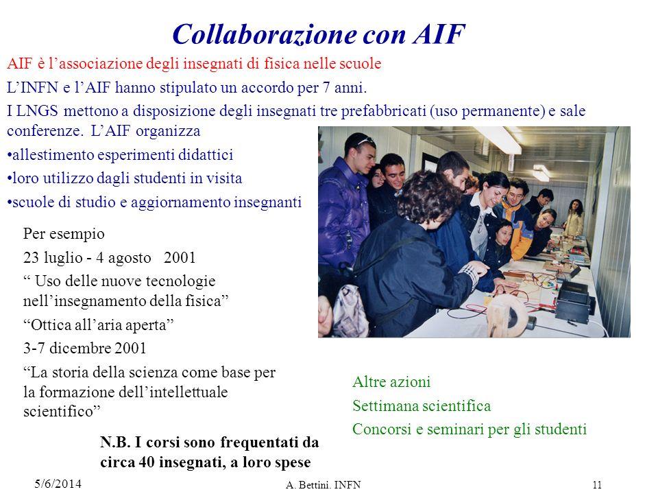 Collaborazione con AIF