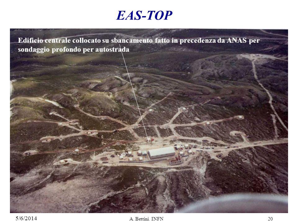 EAS-TOP Edificio centrale collocato su sbancamento fatto in precedenza da ANAS per sondaggio profondo per autostrada.