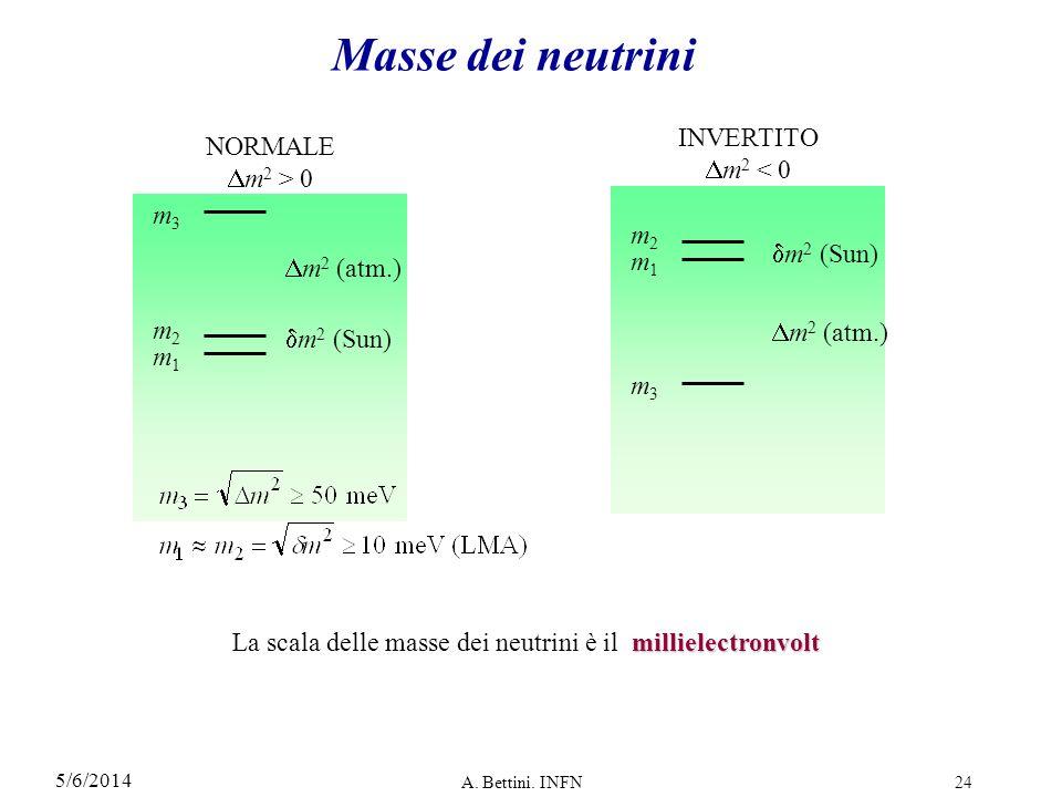 Masse dei neutrini INVERTITO Dm2 < 0 NORMALE Dm2 > 0 m3 m2