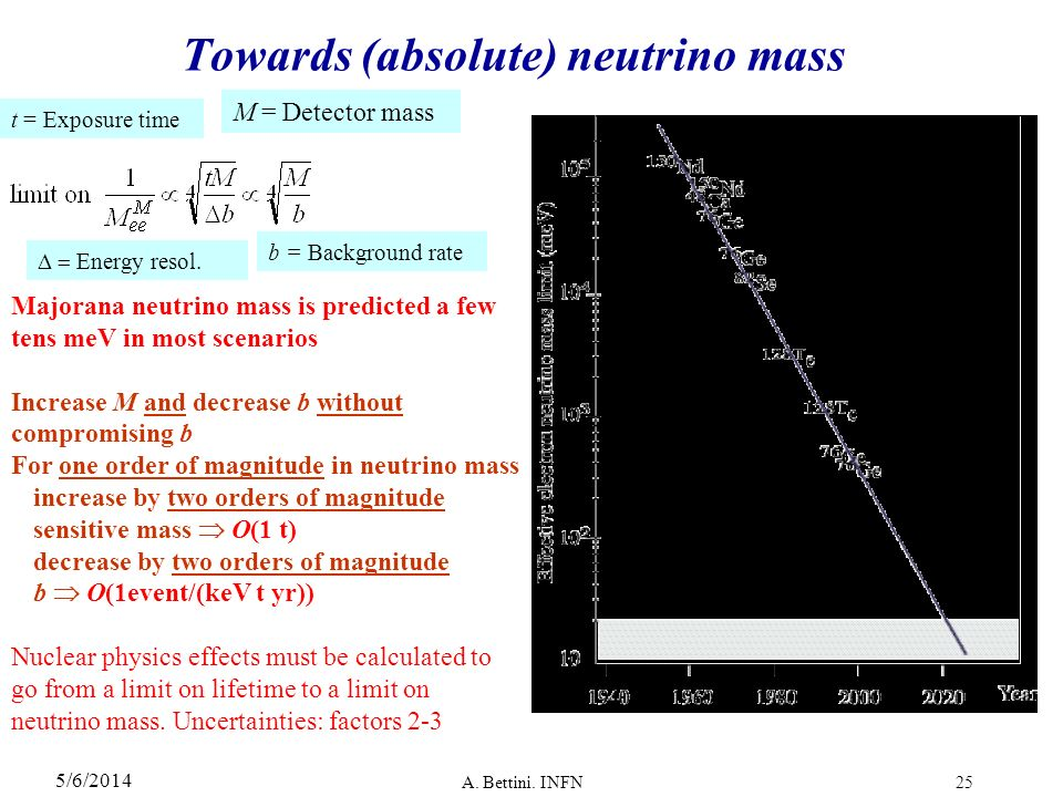 Towards (absolute) neutrino mass